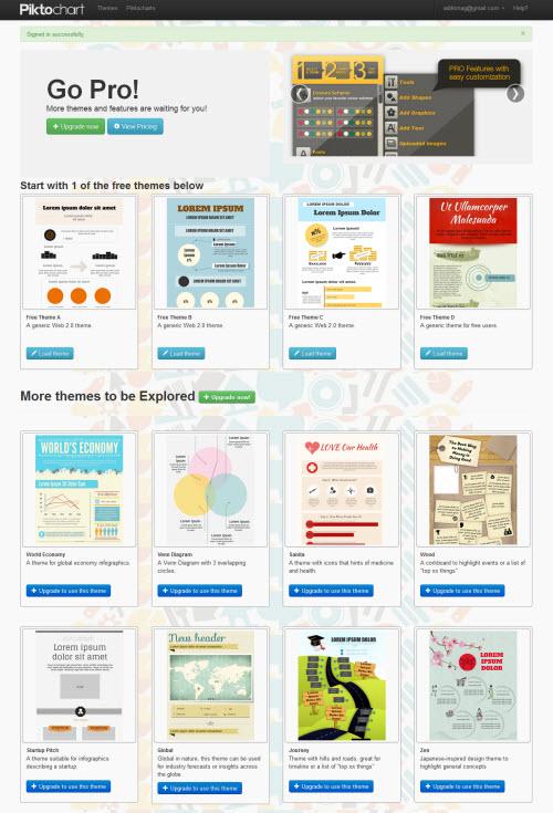 Réalisez des infographies avec des services en ligne > Creanum