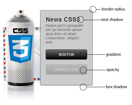 Le CSS3 à l'épreuve des messageries > Creanum