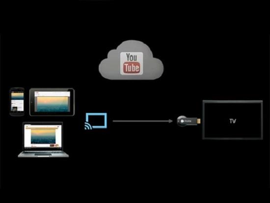 Chromecast: un lancement international prévu pour 2014 > Creanum