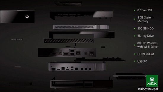 Xbox One: avant c'était une console... mais ça c'était avant ! > Creanum