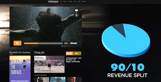 Vimeo: nouvelle source de financement pour les réalisateurs indépendants? > Creanum