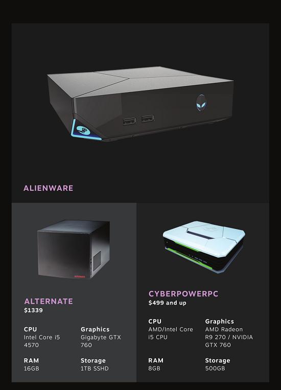 CES 2014: Valve dévoile les partenaires du projet Steam Machine > Creanum
