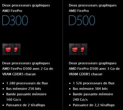 Quels écrans 4K avec les nouveaux Mac Pro ?  > Creanum