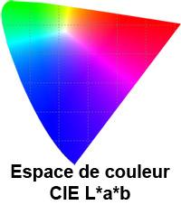 Les bases de la couleur > Creanum