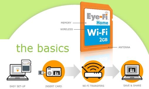 Eye-Fi Pro : transferts Wi-Fi pour les APN > Creanum