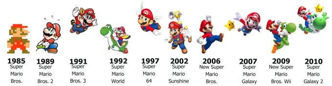 Mario fête ses 25 ans ! > Creanum