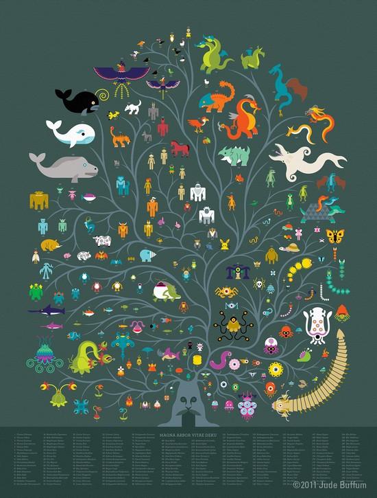 L'arbre généalogique des monstres de Zelda
