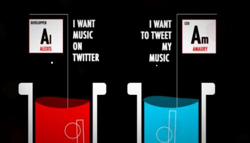 Twusic = Twitter + Music > Creanum
