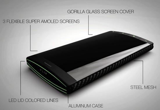 Flip phone : le smartphone à trois écrans