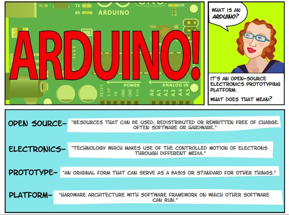 Arduino : introduction en bande dessinée > Creanum