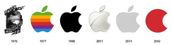 Évolution et futur des logos les plus célèbres > Creanum