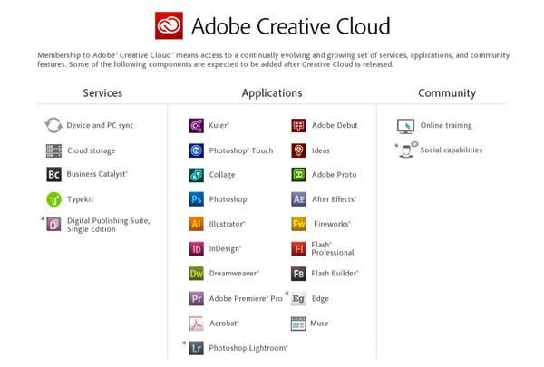 Adobe Creative Cloud : les changements pour les utilisateurs > Creanum